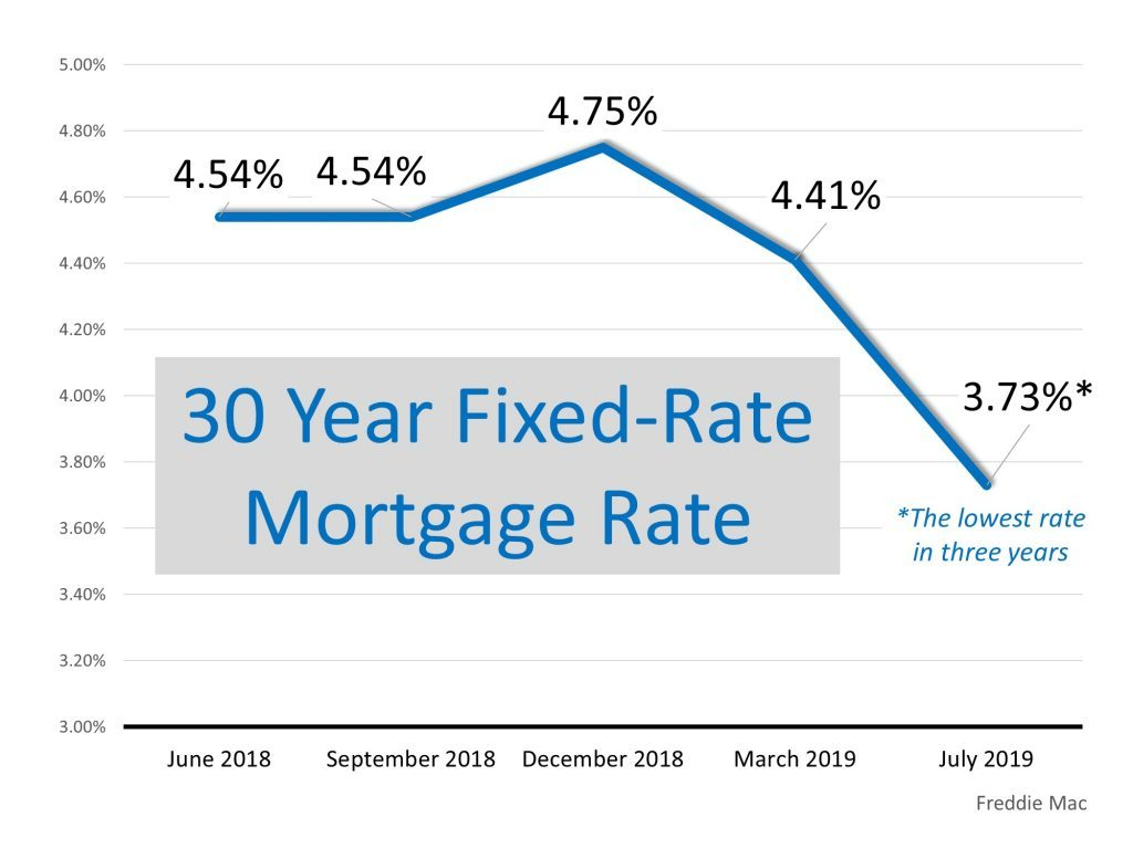 Interest Rate Trends First Half 2019