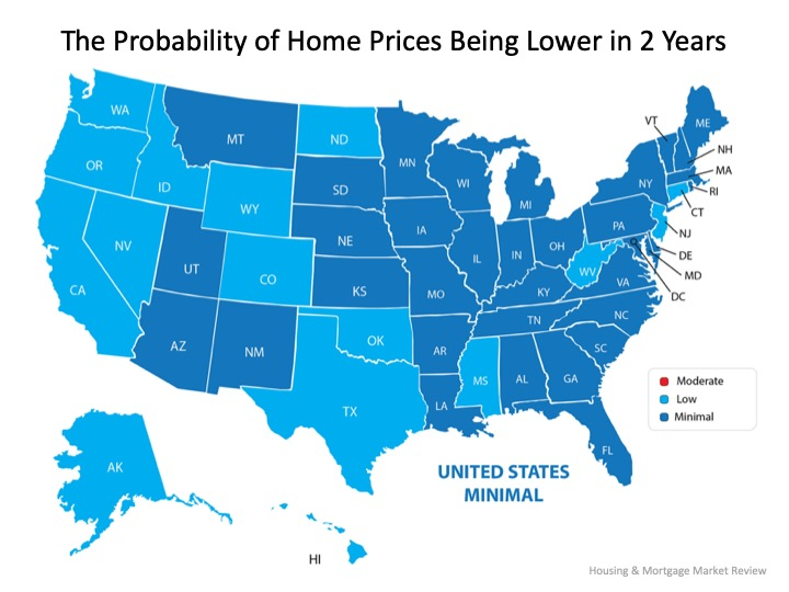 Probability Lower Home Value 2 Years